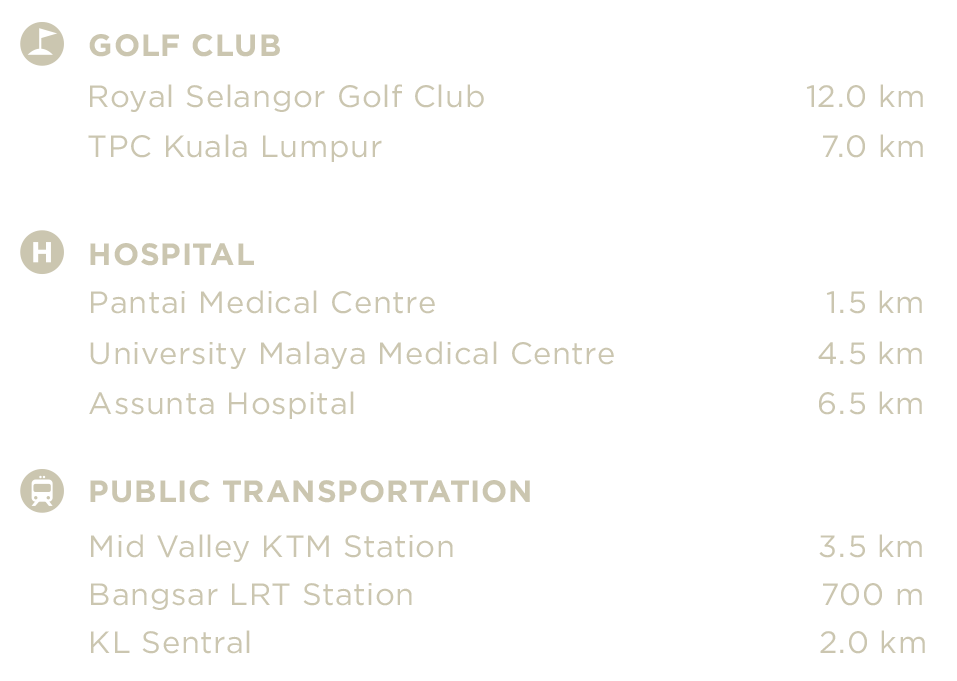 A list of nearby amenities such as golf clubs, hospitals, and public transportation.