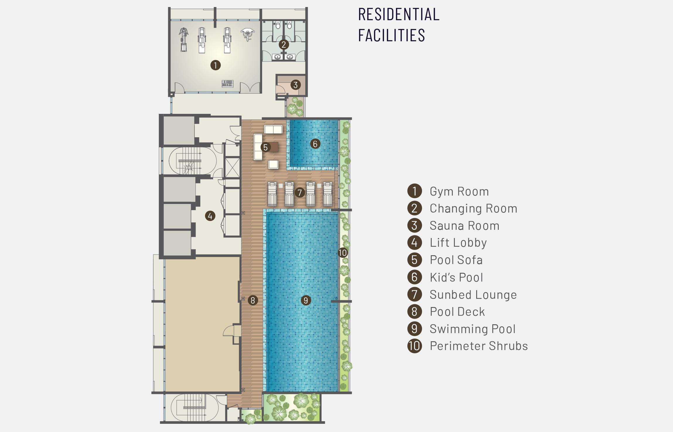 Level 42 plan of Alfa Bangsar that shows residential facilities like the gym room, changing room, sauna room, lift lobby, pool sofa, kid's pool, sunbed lounge, pool deck, swimming pool, and perimeter shrubs